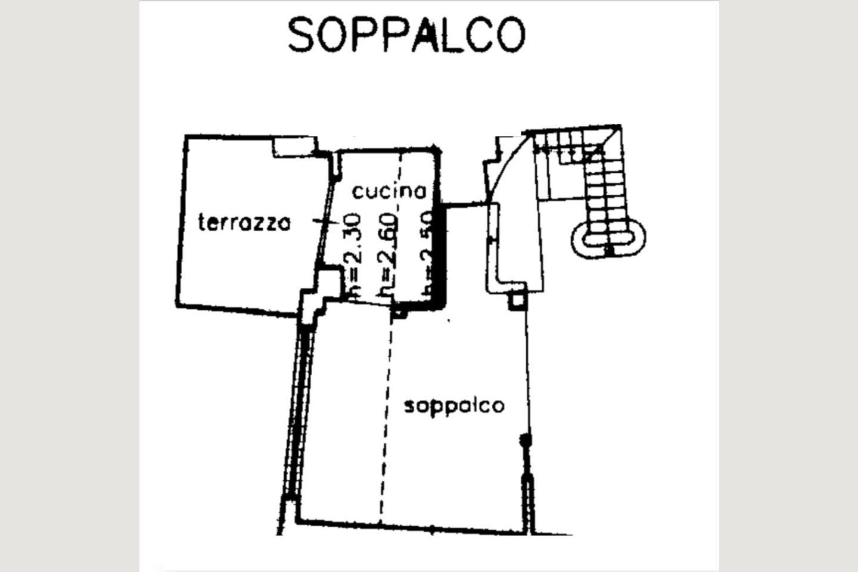 Planimetria Soppalco centro vendita Desenzano